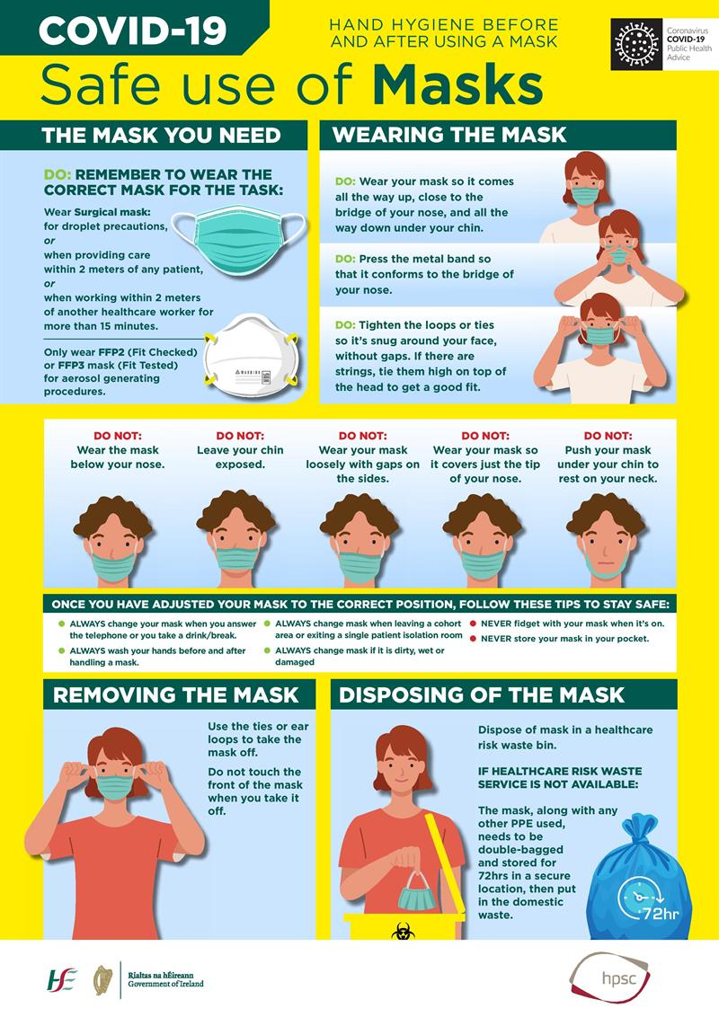 safe-mask-wear-a4-poster-page-001.jpg